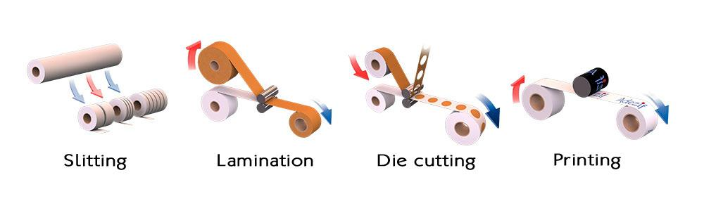4 Differents presentations of adhesive tape
